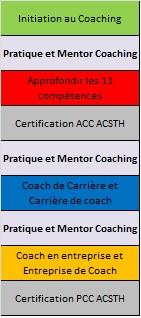 Parcours_coach